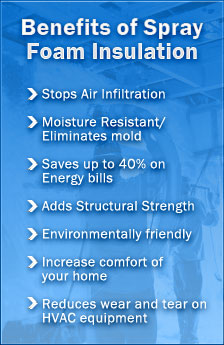 The Benefits of Spray Foam and Injection Foam Insulation- Spray It ...